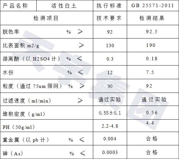 矿物油用活性白土产品指标